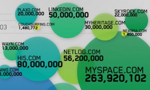 boomofsocialsites-infographic