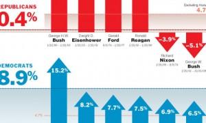 bullsbears-infographic