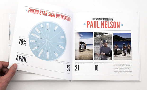 Social memories uses infographics within book pages