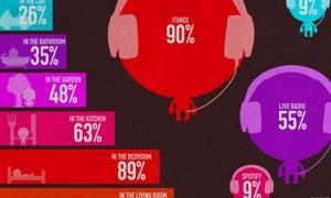 ipadusage-infographic