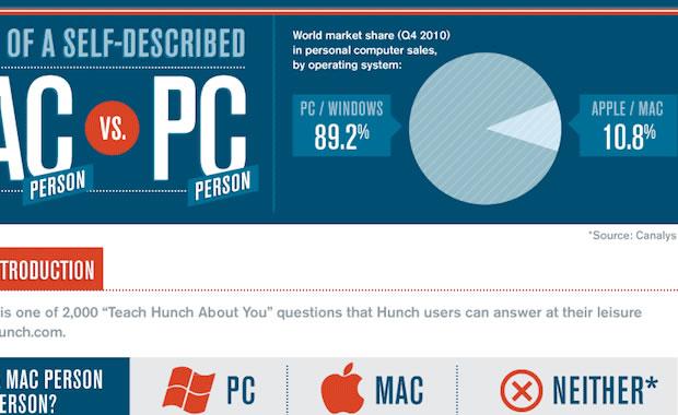 macvspc-infographic