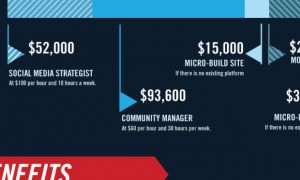 realcostofsocial-infographic