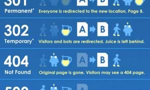 seoguide-infographic