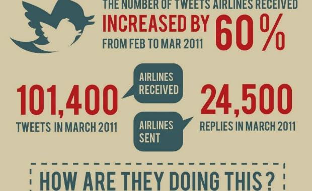 socialmediaairlines-infographic