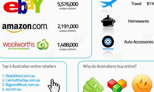 aussieshoppers-infographic