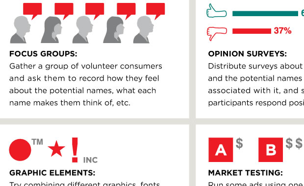 The art of naming a business (Infographic)