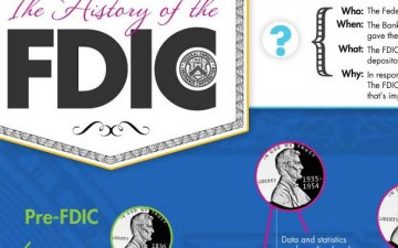 The History of the FDIC (Infographic)