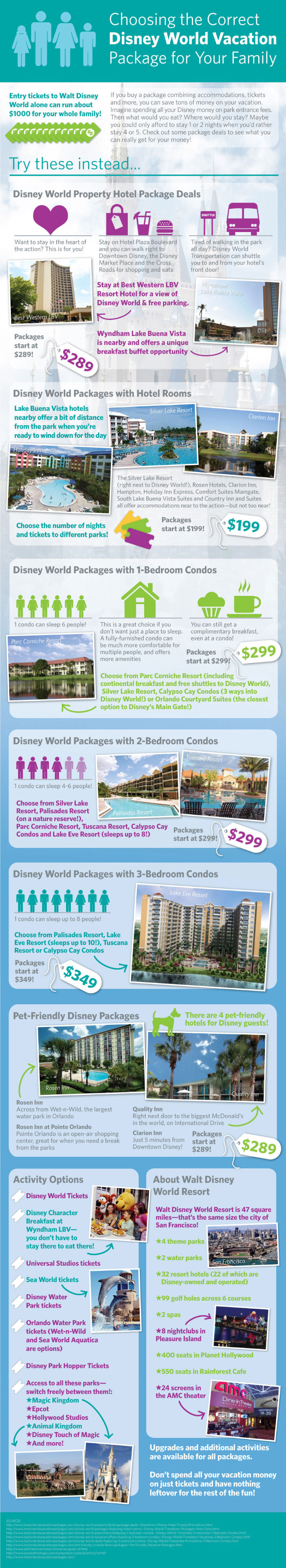 Choosing the Correct Disney World Vacation Package for your Family (Infographic)