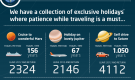 The Distance Scandinavians Traveled in 2010 (Infographic)