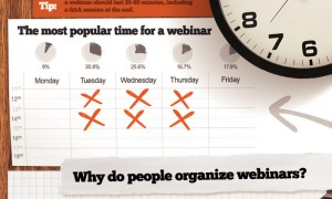 clickmeeting_infographic