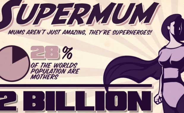 Mums Aren't Just Amazing, They're Superheroes (Infographic)