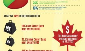 credit_card_denial