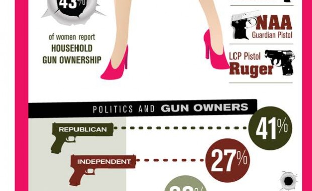 Girls-and-Guns-Women-Carrying-Concealed-Weapons