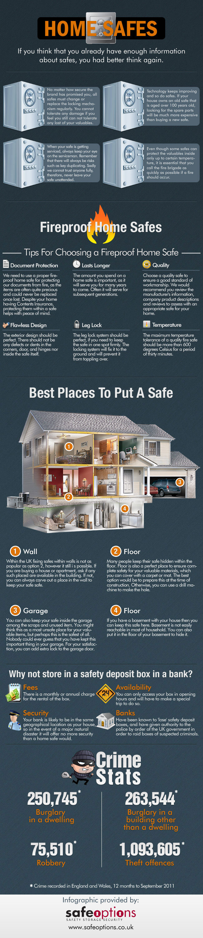 Home Safes – Everything You Didn't Know (Infographic)