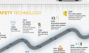 allianz-car-insurance-digital-tech-infographic