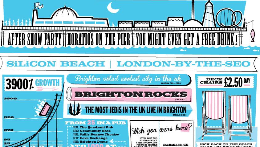 BrightonSEO April 2012 Souvenir Poster (Infographic)
