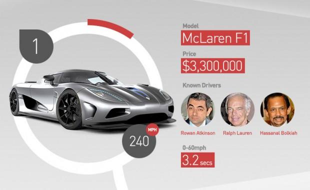 luxurious-cars