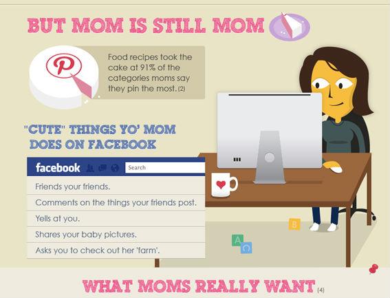 Not Yo' Mama's Mama (Infographic)
