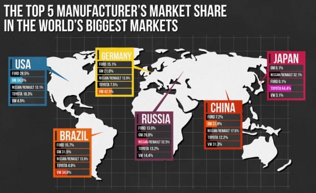 2011-world-car-sales-data