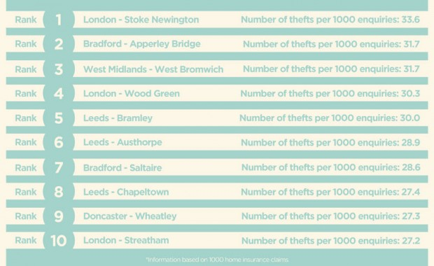 UK-Burglary-Hotspots-WEB