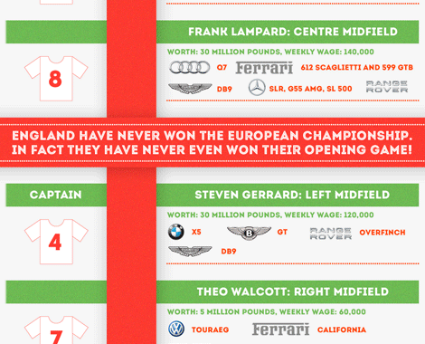 football_infographic_small