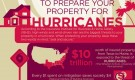 Hurricane Preparedness Tips (Infographic)