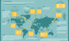 Lucky and Unlucky Numbers Around the World (Infographic)