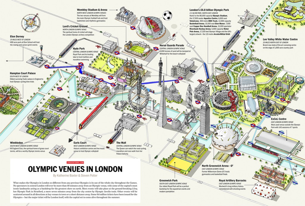 London City Centre Map.London Olympics Venue Map Infographic Infographicas