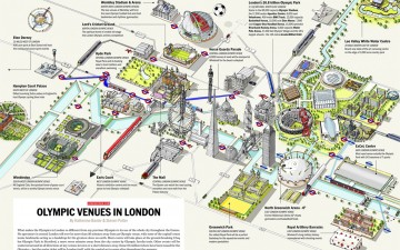London Olympics Venue Map (Infographic)