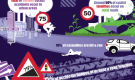 The Highs and Lows of Cycle Safety (Infographic)