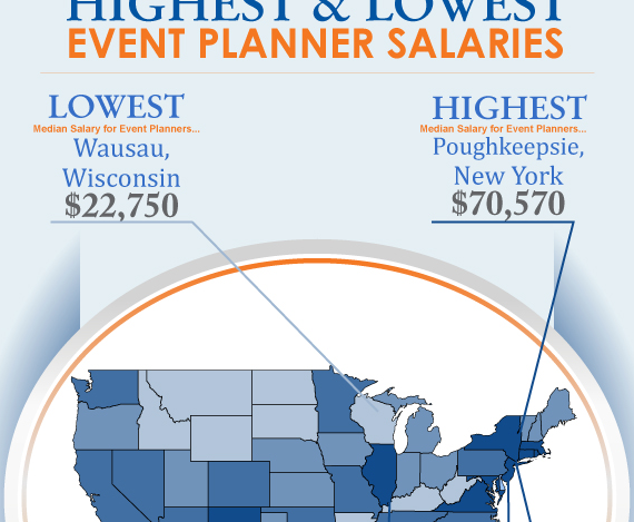 Salaries for Event Managers in the United States (Infographic)