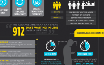 The Case for Single Line Queuing (Infographic)