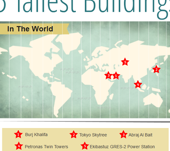 Tallest Buildings In The World (Infographic)
