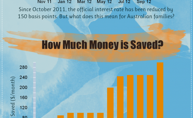 Fox_Symes_Infographic