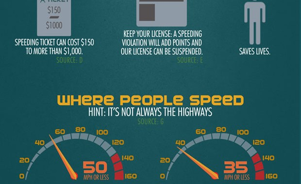 Speeding-Dangers-Infographic-chucker-reibach