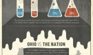 The Spooky Truth of Obama vs. Romney Online (Infographic)