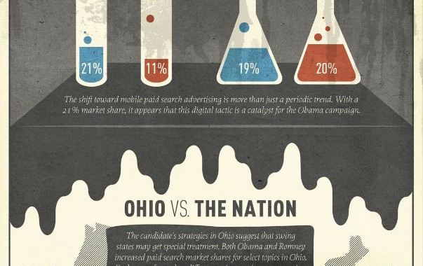 election_infographic_large