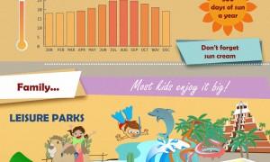 Infographic_english