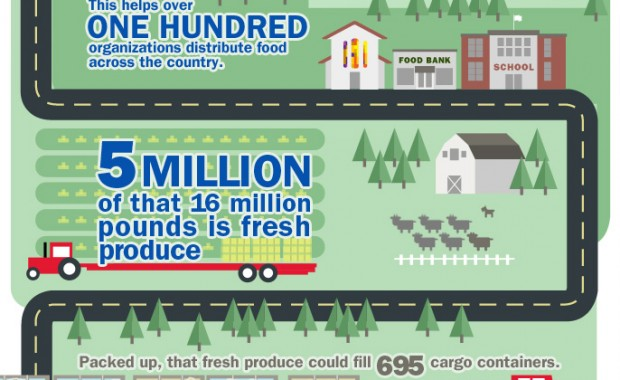 HUNGER_RELIEF_infographic