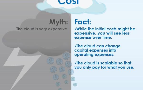 cloud_final