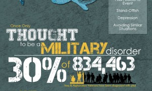 ptsd-infographic-lg