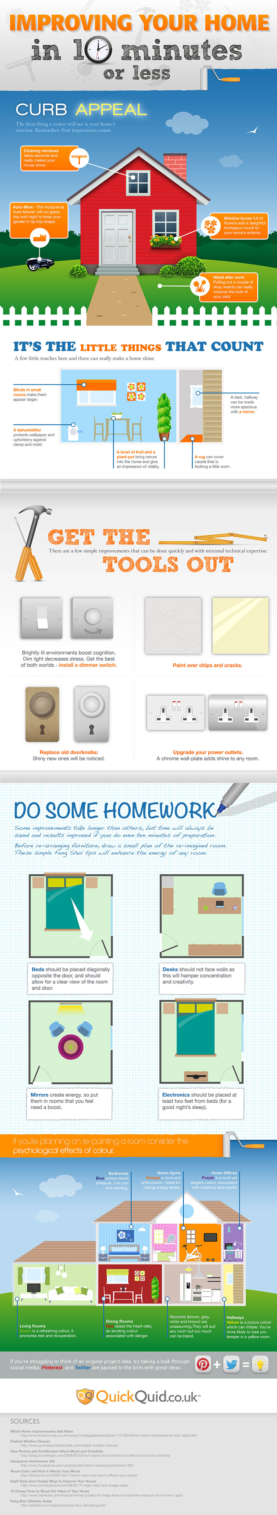 Home Improvement in 10 Minutes (Infographic)