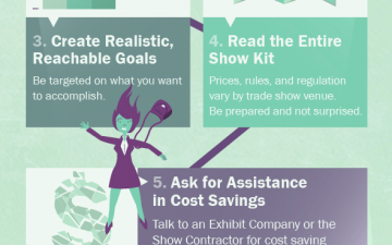 Six Things To Do Before Your Next Trade Show (Infographic)