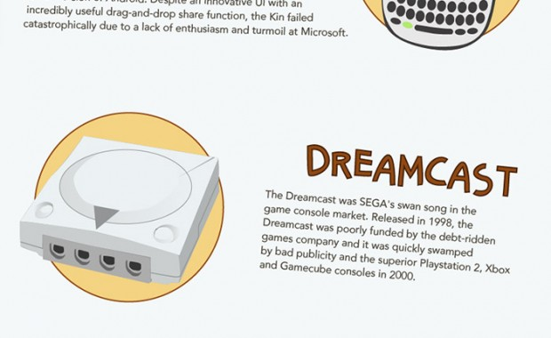 gadget_infographic_large