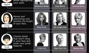 hairstyles-for-faces1