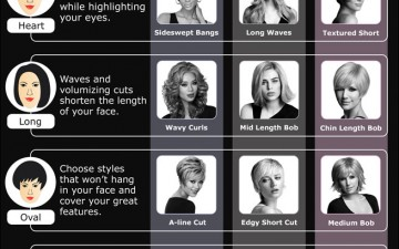 LUXHAIR™ Hairstyles for Face Shapes (Infographic)