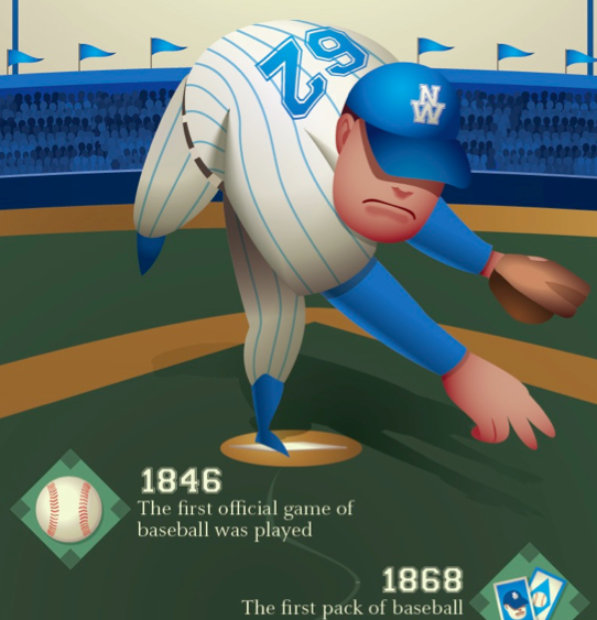 Play Ball! (Infographic)