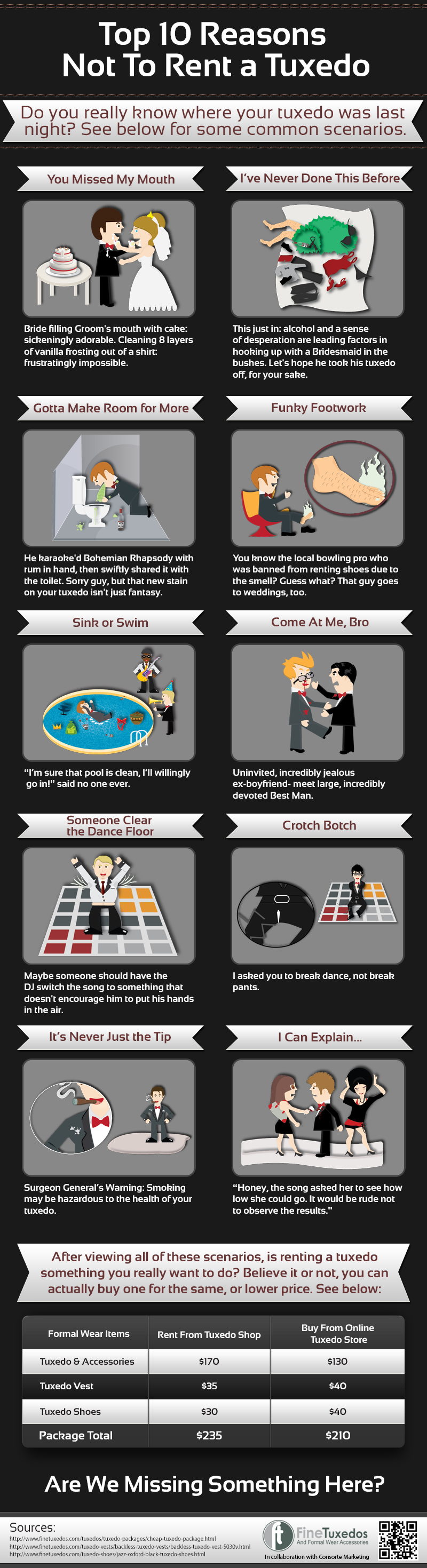 Top Ten Reasons Not to Rent a Tuxedo (Infographic)