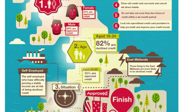 aqua-mind-the-credit-gap-infographic