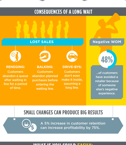 Why We Won't Wait (Infographic) – Infographicas